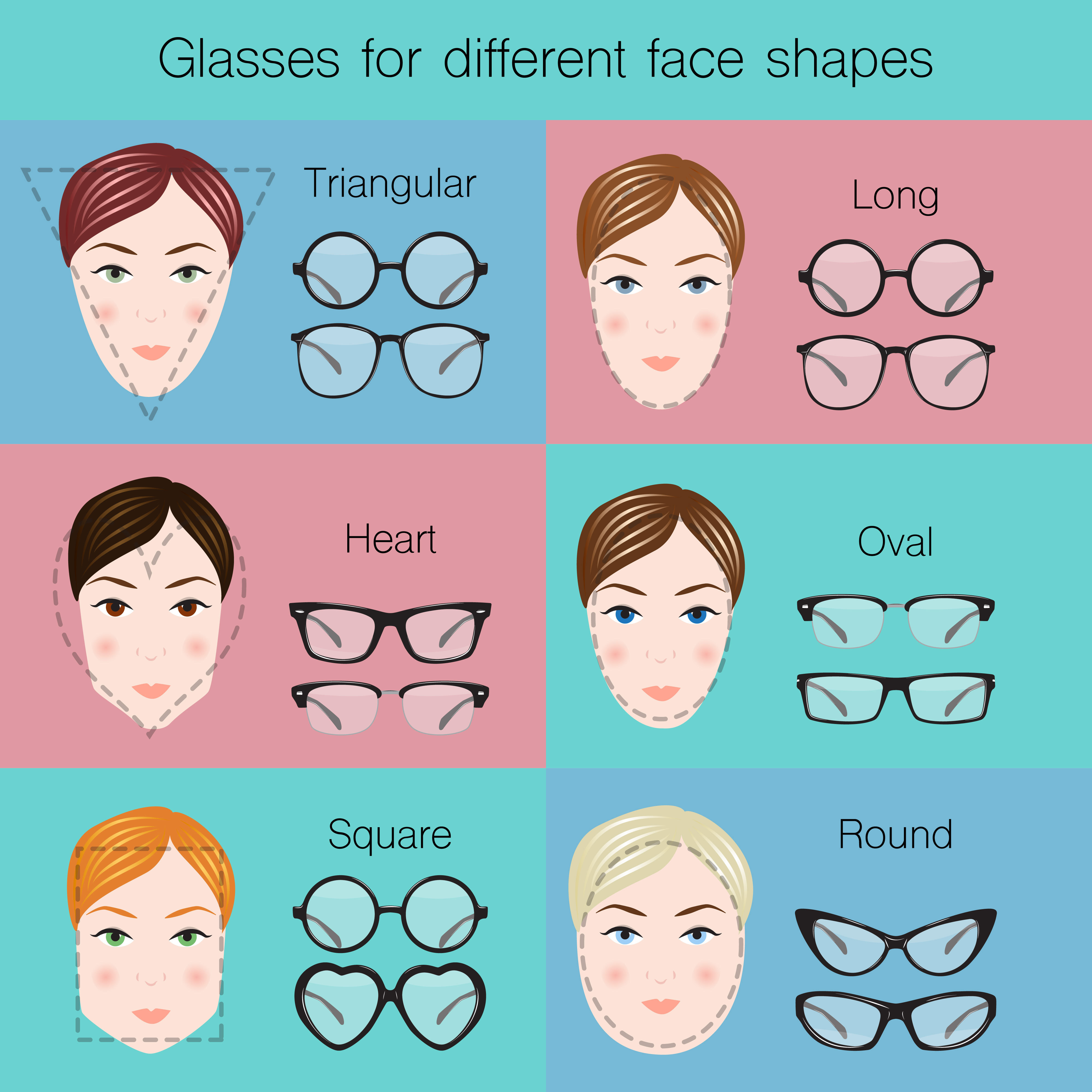 Jak Dobrać Okulary Do Kształtu Twarzy Plaamkaa Joanna